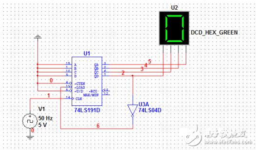 74ls191中文材料汇总(74ls191引脚图及功用_逻辑功用及使用电路)