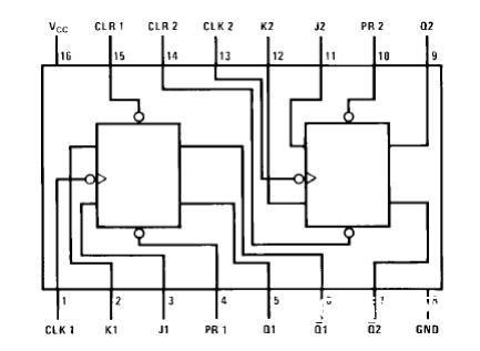 74ls112引脚图及功用详解