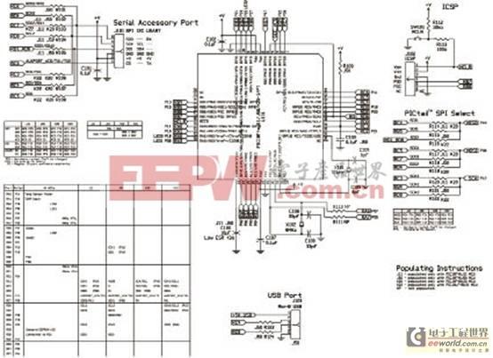 PIC18F46J50:8位无线开发解决方案[图]