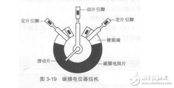 电位器的接法?电位器的接法图